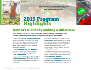 Announcing Efi S 2015 Annual Report Equitable Food